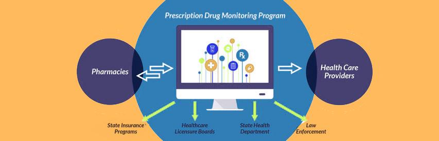prescribing software